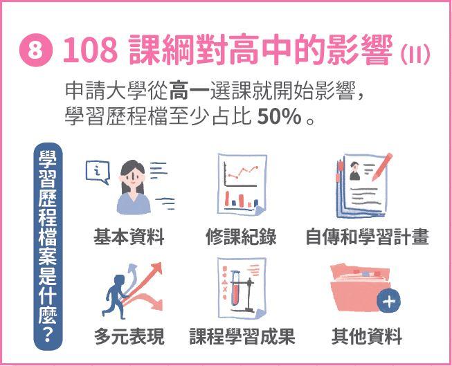 適配108課綱素養教程